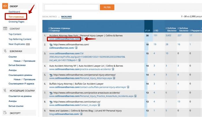 распределение ссылок на страницам сайта