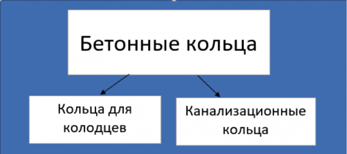 структура интернет магазина
