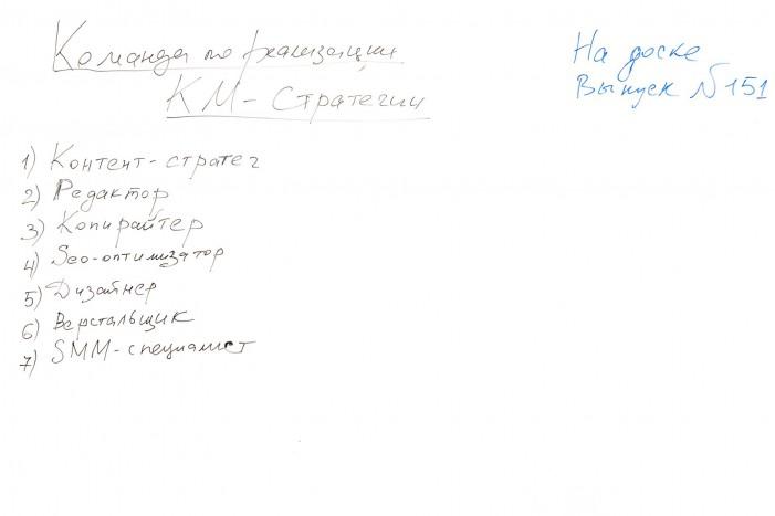 Команда по реализации контент маркетинговой стратегии – На Доске № 151 с Денис Савельев
