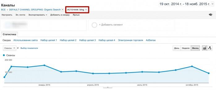 Пример трафика из Bing