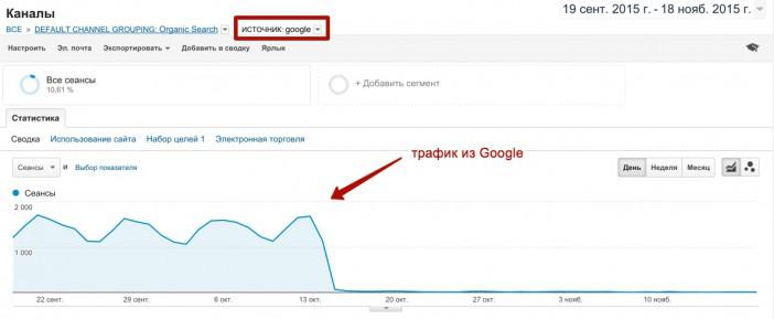 Трафик с Google обвалился