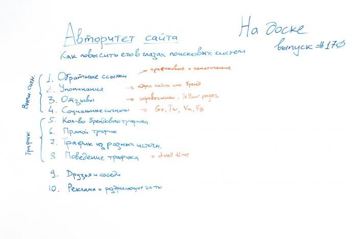Фото с доски: Как повысить авторитет сайта в глазах поисковых систем - На Доске - выпуск № 170 с Сергей Кокшаров