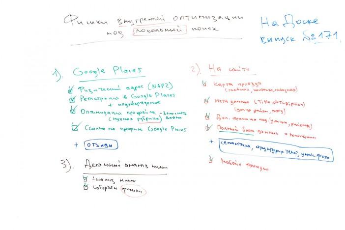 Фото с доски: Фишки внутренней оптимизации под локальный поиск - На Доске - выпуск № 171