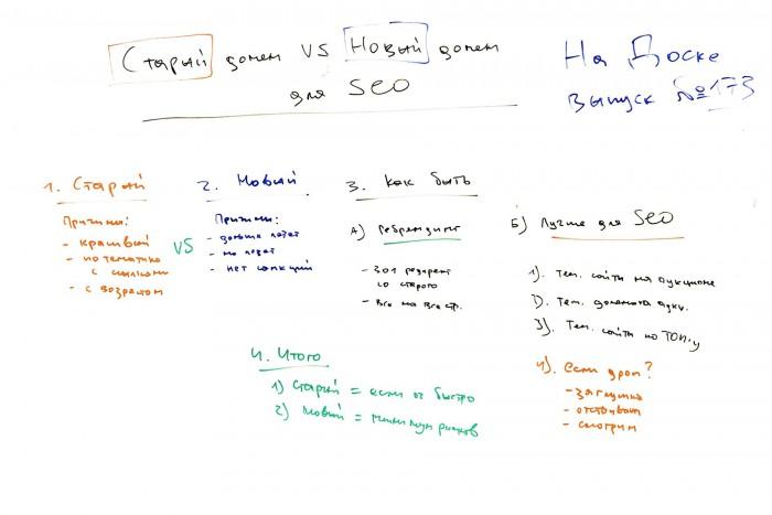 Старый домен VS Новый домен для SEO - На Доске - выпуск № 173