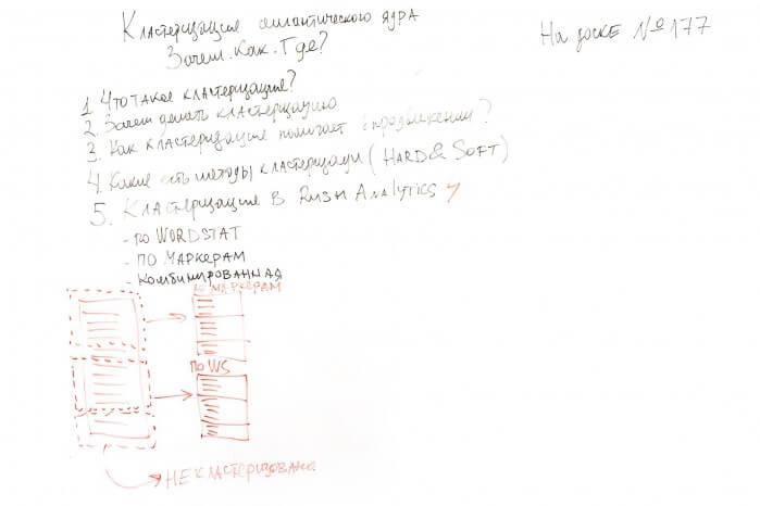 Фото с доски: Кластеризация семантического ядра. Зачем, где, как? – На Доске – выпуск № 177 с Олег Шестаков
