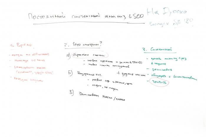Фото с доски: Системный анализ в SEO - На Доске – выпуск № 180