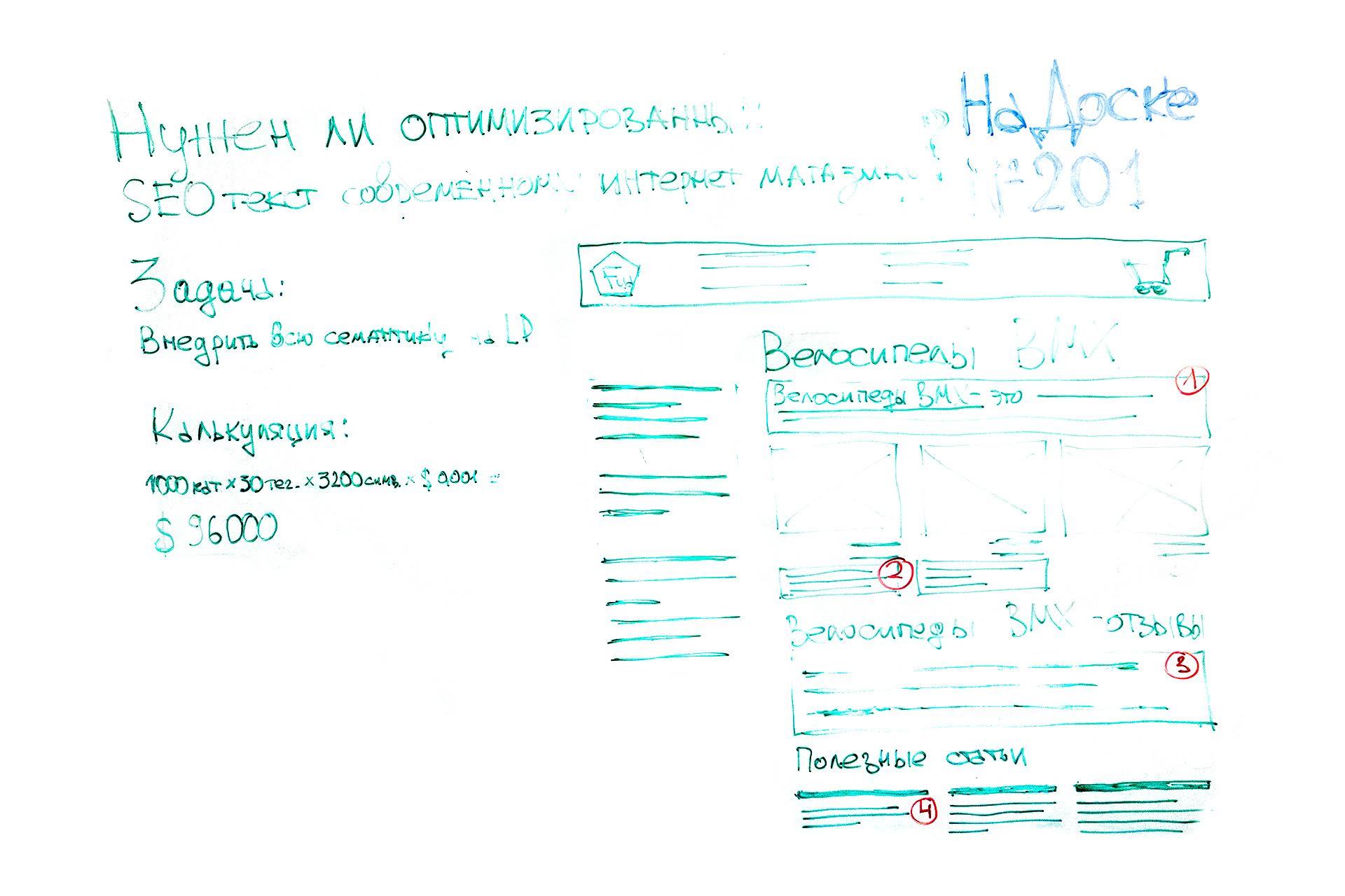Фото с доски: Нужен ли оптимизированный SEO-текст интернет-магазину? - На Доске - выпуск № 201 с Игорь Шулежко