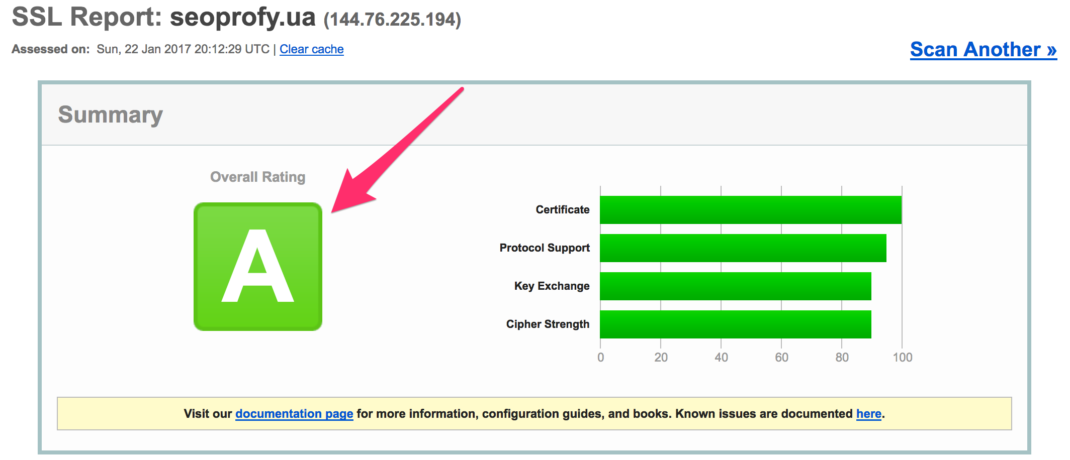 проверка https сертификата