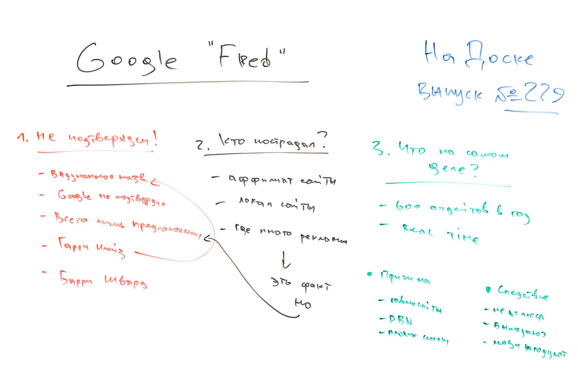Google Fred - алгоритм или апдейт - На Доске – выпуск № 229