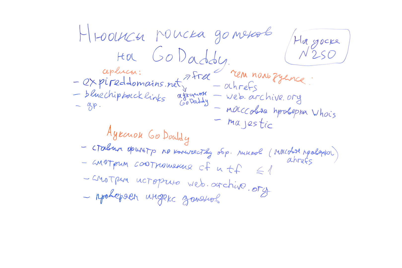 Нюансы поиска трастовых доменов на GoDaddy – На Доске – выпуск № 250