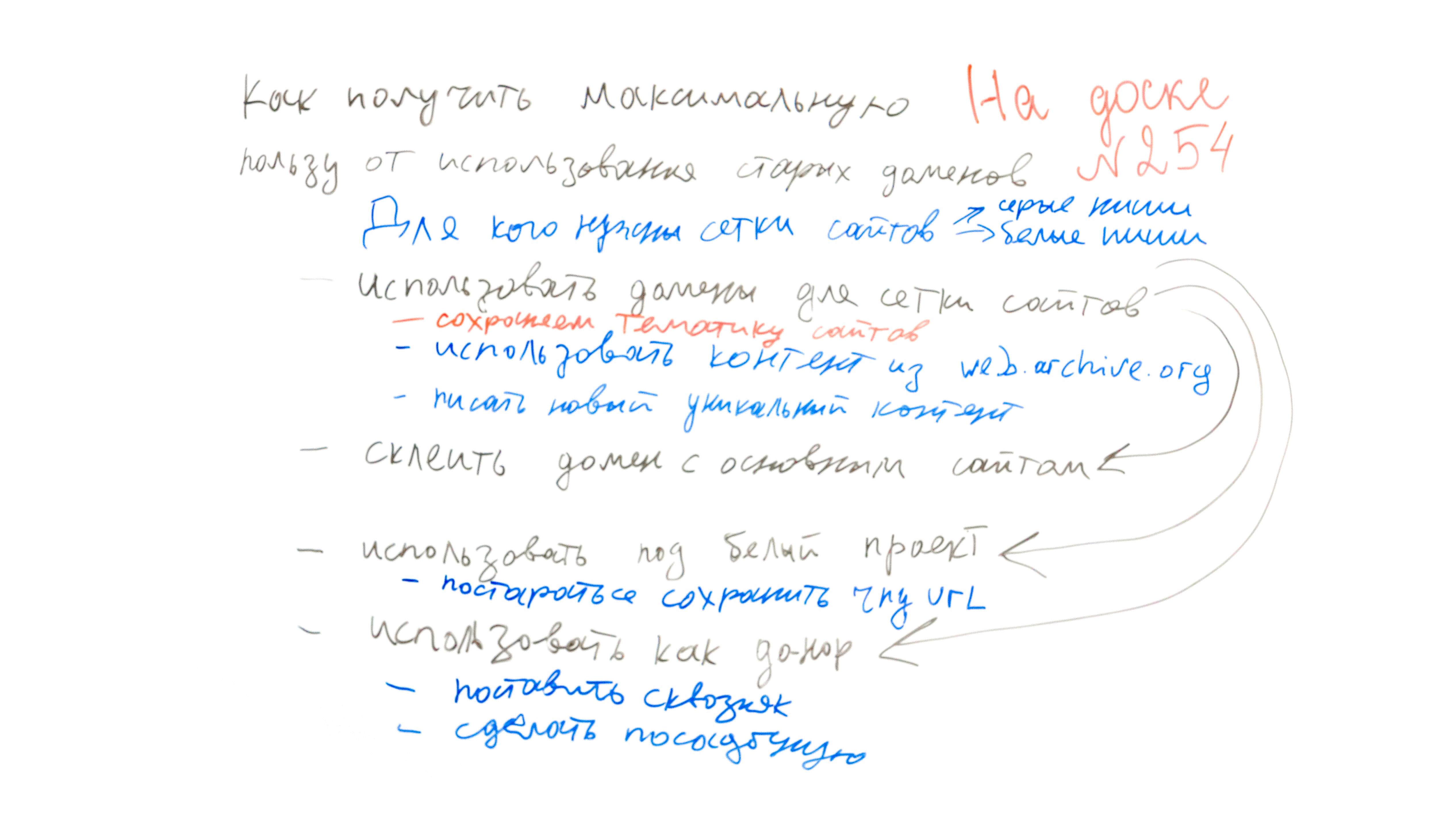 Фото с доски: Как получить максимальную пользу от использования старых доменов – На Доске – выпуск № 254