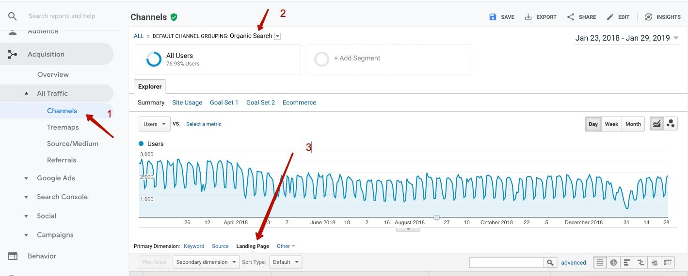 Заходим в Google Analytics